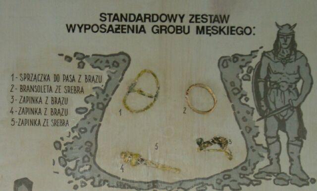 Odry plansza - grób męski